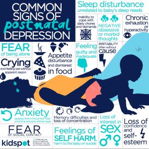kidspot.com.au infographic